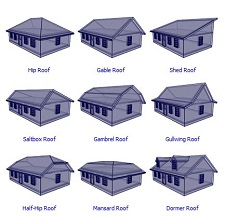 System architectural design agile software for Roof type names